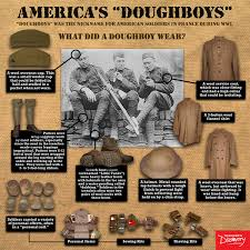 'Lost doughboys' topic of historian talk